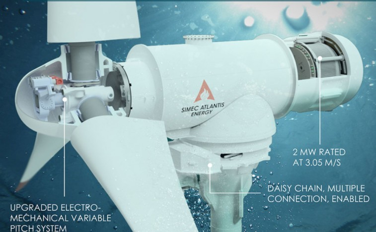 SIMEC Atlantis Energy (AIM:SAE) turbine - SIMEC share price weakness
