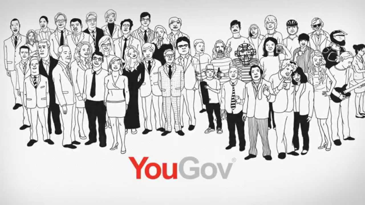 YouGov (AIM:YOU) - wallowing in questionable adjustments!